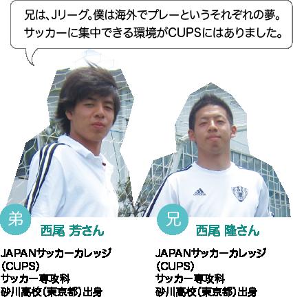 西尾 芳さん: 兄は、Jリーグ。僕は海外でプレーというそれぞれの夢。サッカーに集中できる環境がCUPSにはありました。