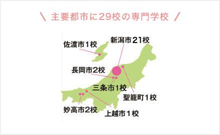 主要都市に29校の専門学校